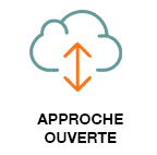 Pictogramme approche ouverte Metapolis